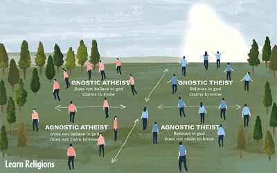 Faith versus Logic